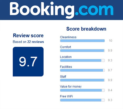 booking.com - bed and breakfast reviews